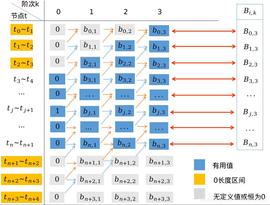 [外链图片转存失败,源站可能有防盗链机制,建议将图片保存下来直接上传(img-eEMmFWMl-1596875093556)(/home/zhangwei/Pictures/markdown/interpolate7.png)]