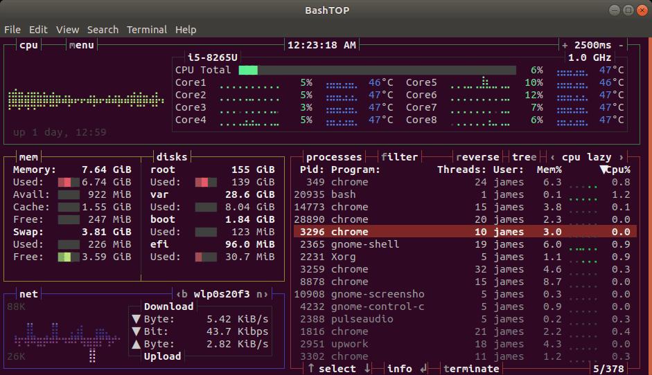Bashtop – Linux资源监视工具
