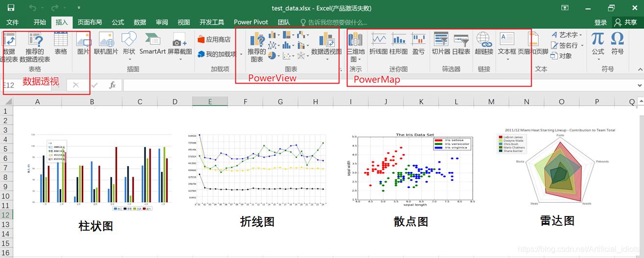 数据分析之数据预处理、分析建模、可视化若如初见-