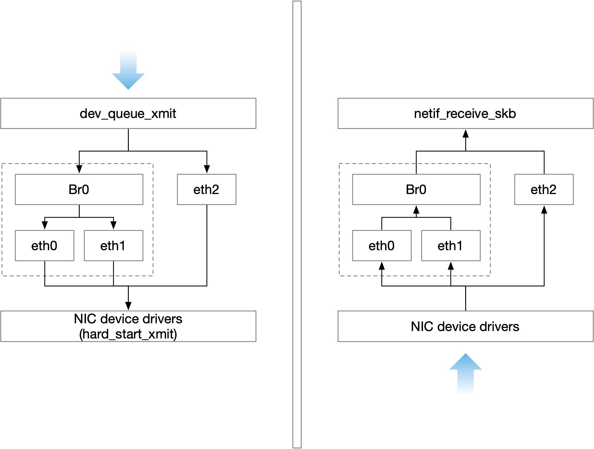 Docker容器网络-基础篇插图(1)