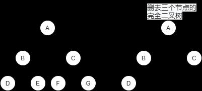 一个完全二叉树示例