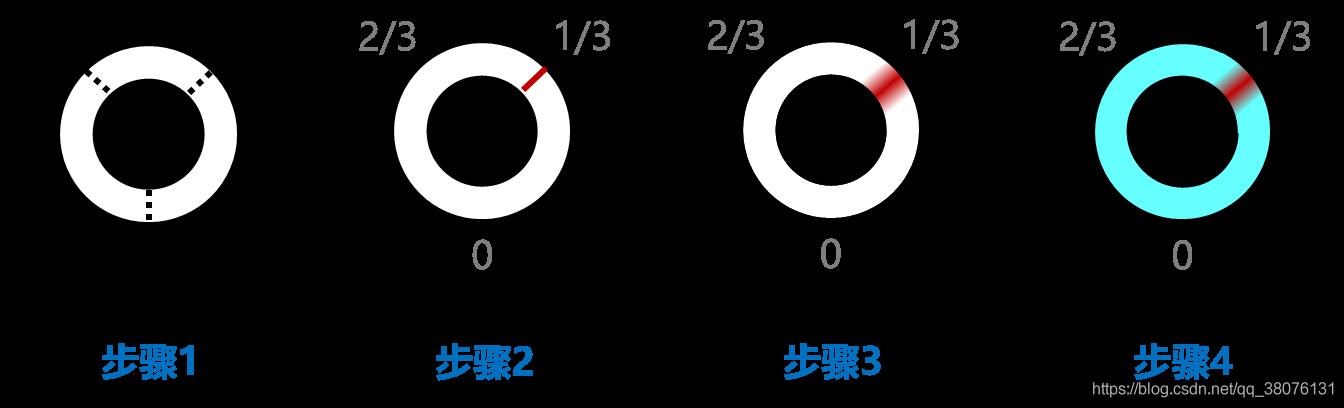 图11 TLWE加密步骤示意图1