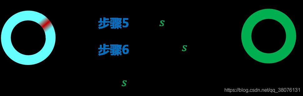图12 TLWE加密步骤示意图2