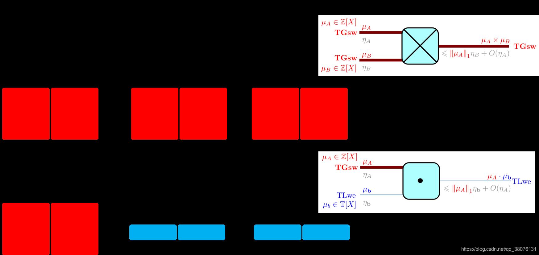 图18 外积与内积运算示意图