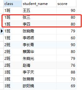 MySQL分组排名-名次并列处理u012693016的博客-my申请成绩排名你如何处理并列名次