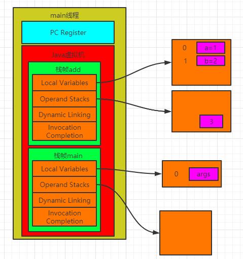【JVM系列3】方法重载和方法重写原理分析,看完这篇终于彻底搞懂了