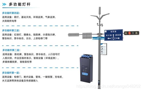 5G智慧灯杆网关怎么选适合智慧灯杆场景应用
