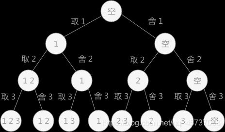 回溯算法(八皇后问题)记录博主学到的点滴-