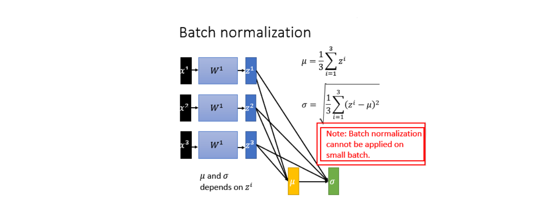 经典算法:Batch Normalization
