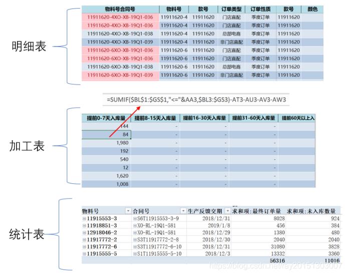 雷军演讲透露小米供应链秘密?如何利用数据,提升供应链追踪效率