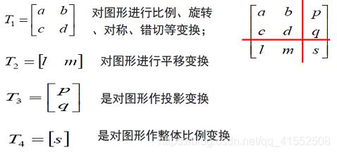 [外链图片转存失败,源站可能有防盗链机制,建议将图片保存下来直接上传(img-dhihggqr-1597369488704)(assets/1559035081804.png)]