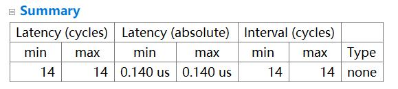 高级综合(high-level-synthesis,HLS):软件算法在FPGA上实现硬件加速的综合工具weixin49617016的博客-