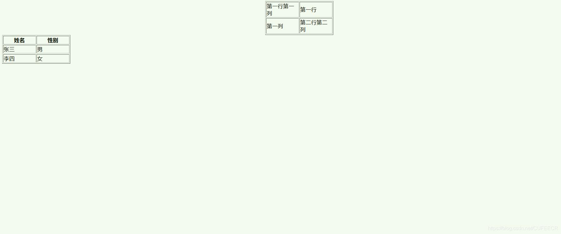 html table border