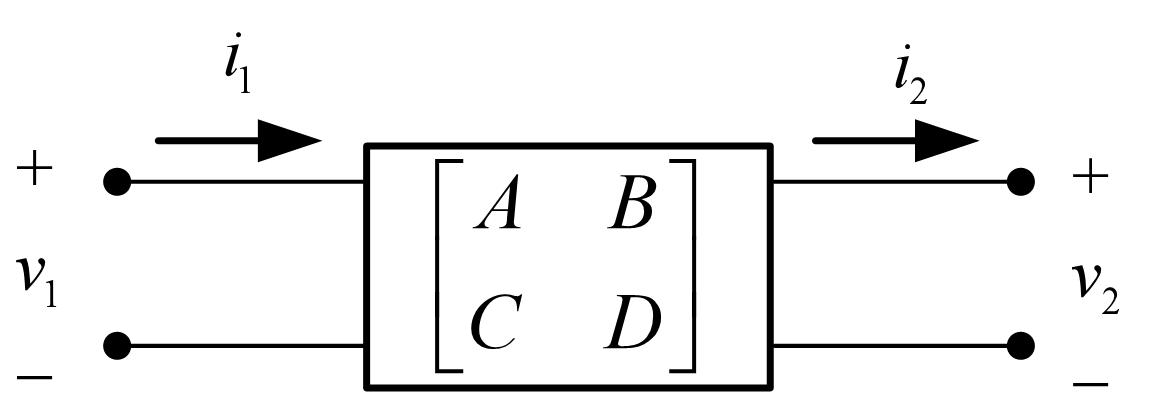 传输矩阵ABCD