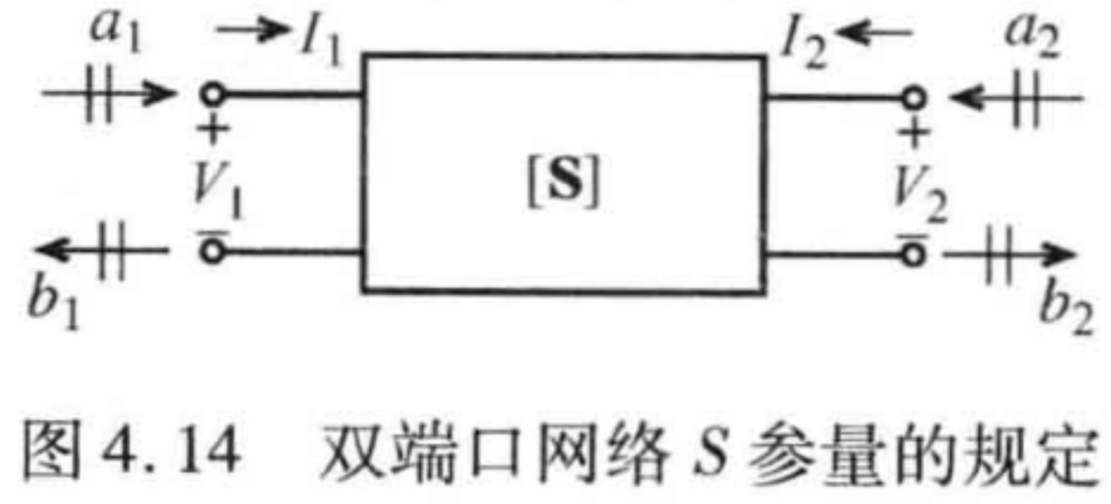 双端口网络S参量