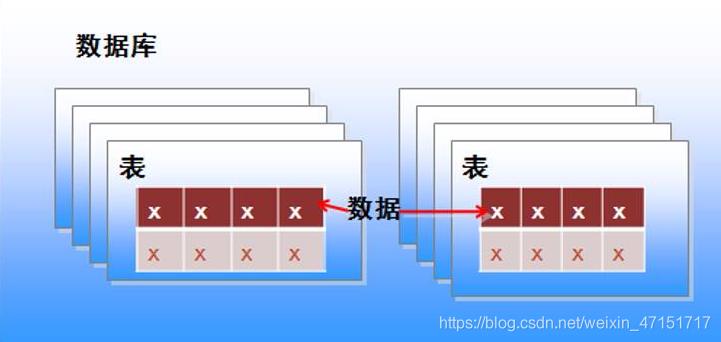 [外链图片转存失败,源站可能有防盗链机制,建议将图片保存下来直接上传(img-8f7AZBcv-1597486628439)(D:\新建文件夹\qq4EE558CF6F90A08FC3A2FBB01BA179E8\f023ecf888664a49825d842cd853a9c3\clipboard.png)]