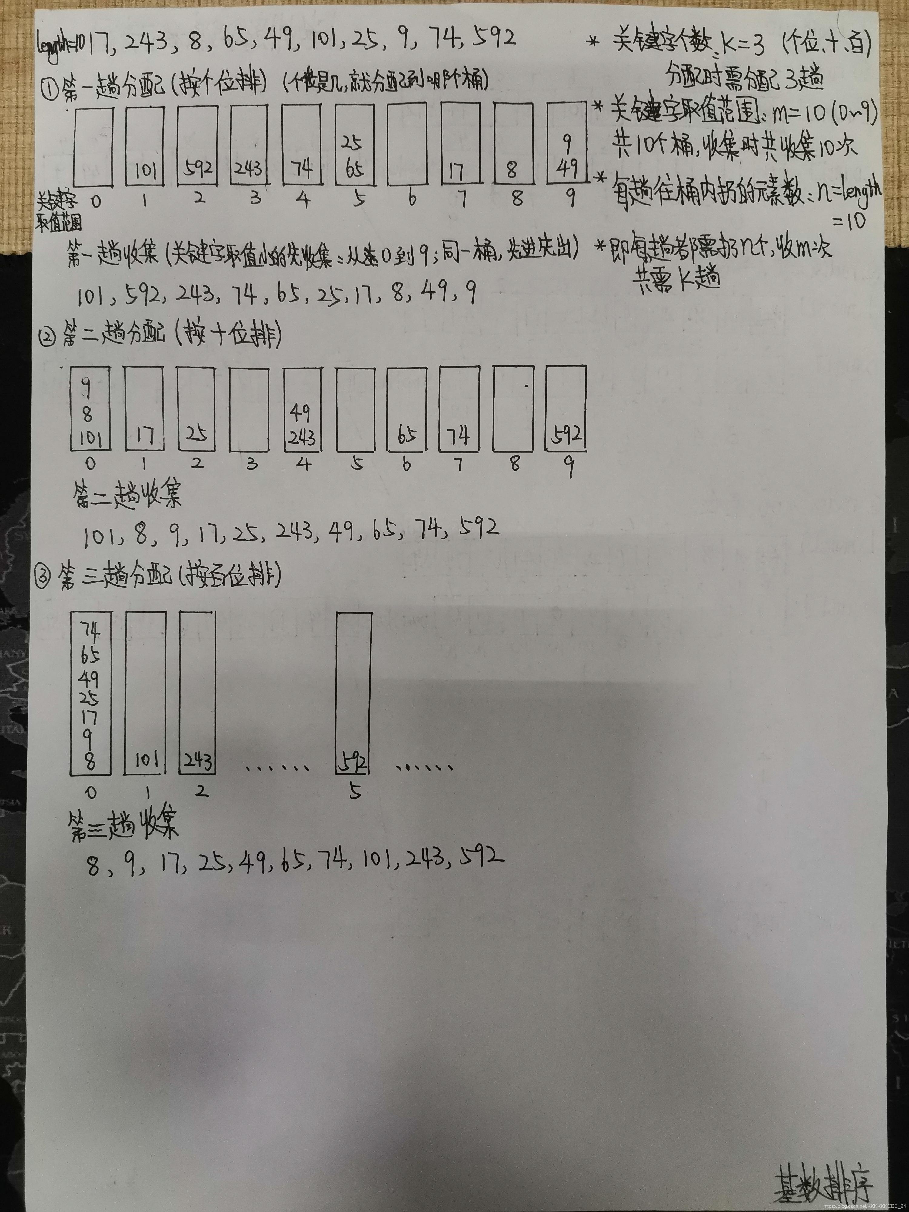 基数排序示例