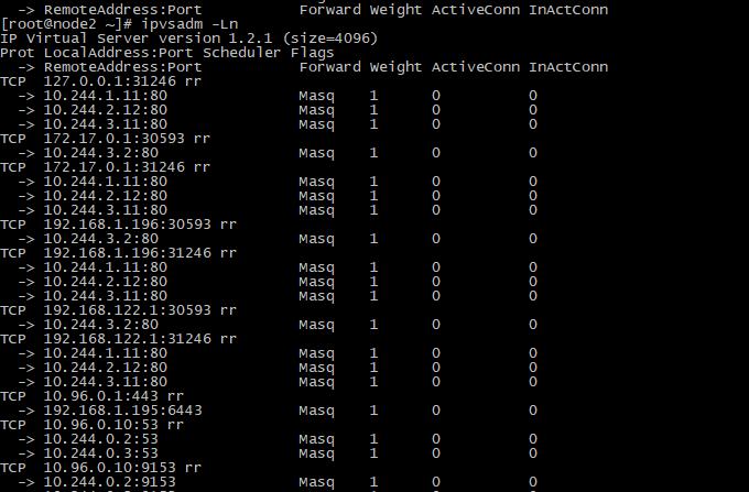 k8s之Service资源插图(2)