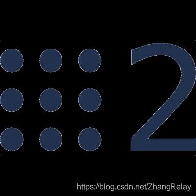 使用ROS2机器人操作系统进行多机器人编程技术实践(Multi-Robot Programming Via ROS2 )插图(2)