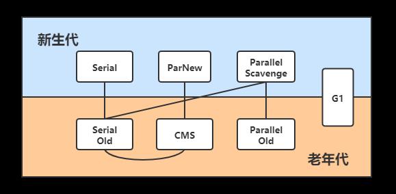 【面试系列】JVM面试常考点全在这:多图看懂Java虚拟机