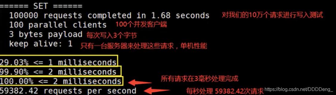 [外链图片转存失败,源站可能有防盗链机制,建议将图片保存下来直接上传(img-plMshjFg-1597890996515)(狂神说 Redis.assets/image-20200813114143365.png)]