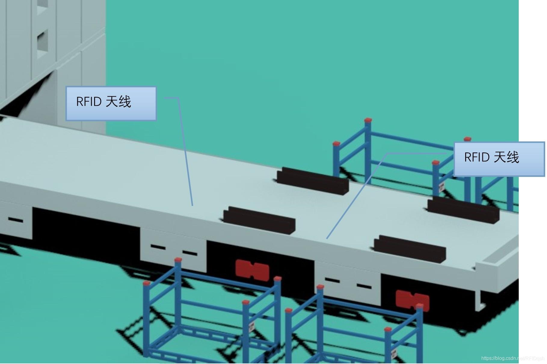 RFID智能汽车制造管理