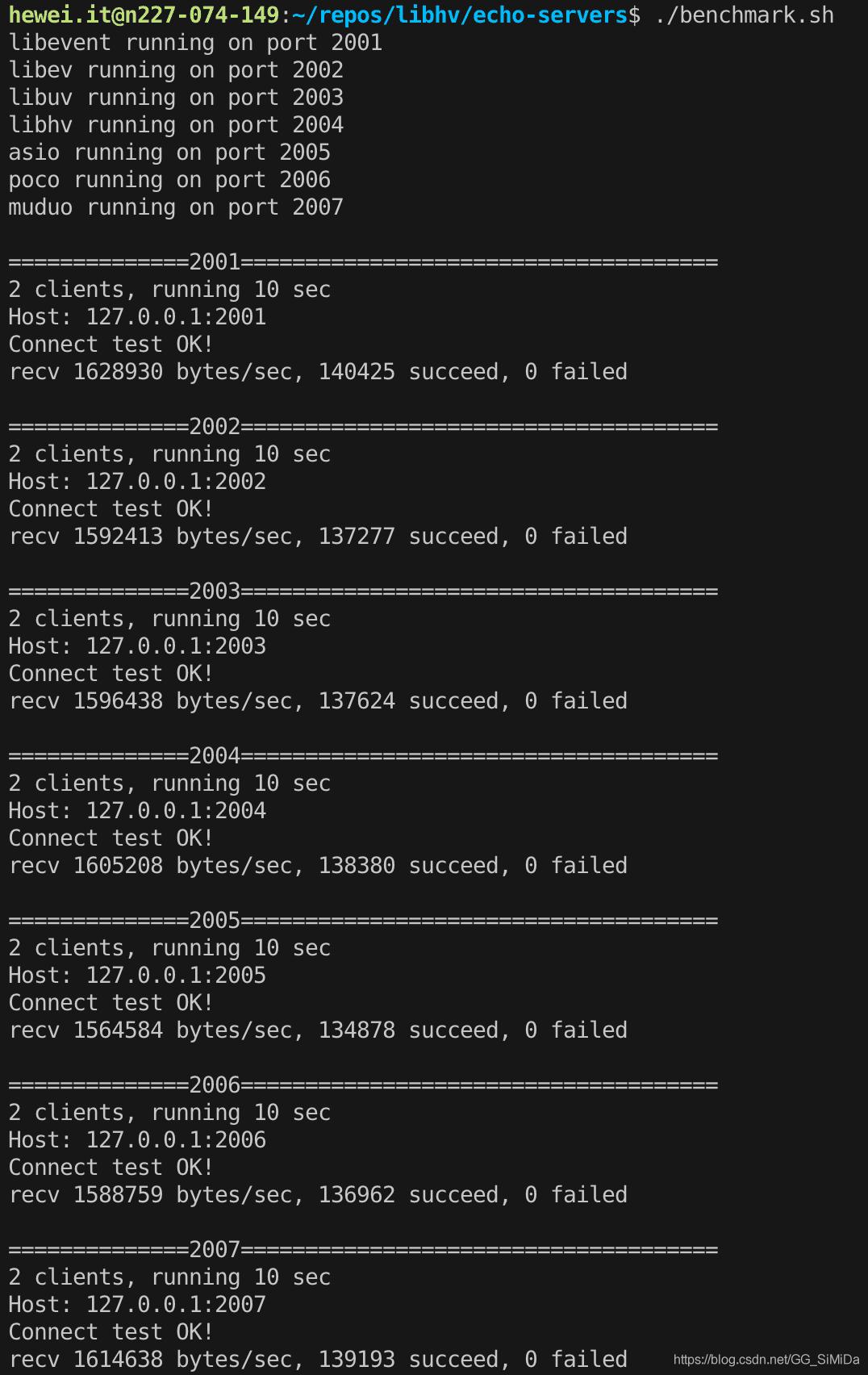 echo-servers
