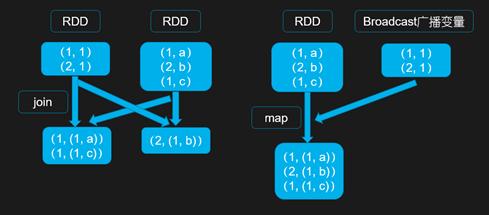 智能运维大数据处理时发生数据倾斜的解决方案插图(4)