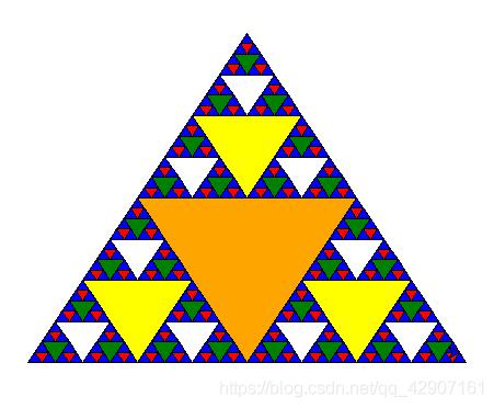谢尔宾斯基三角形