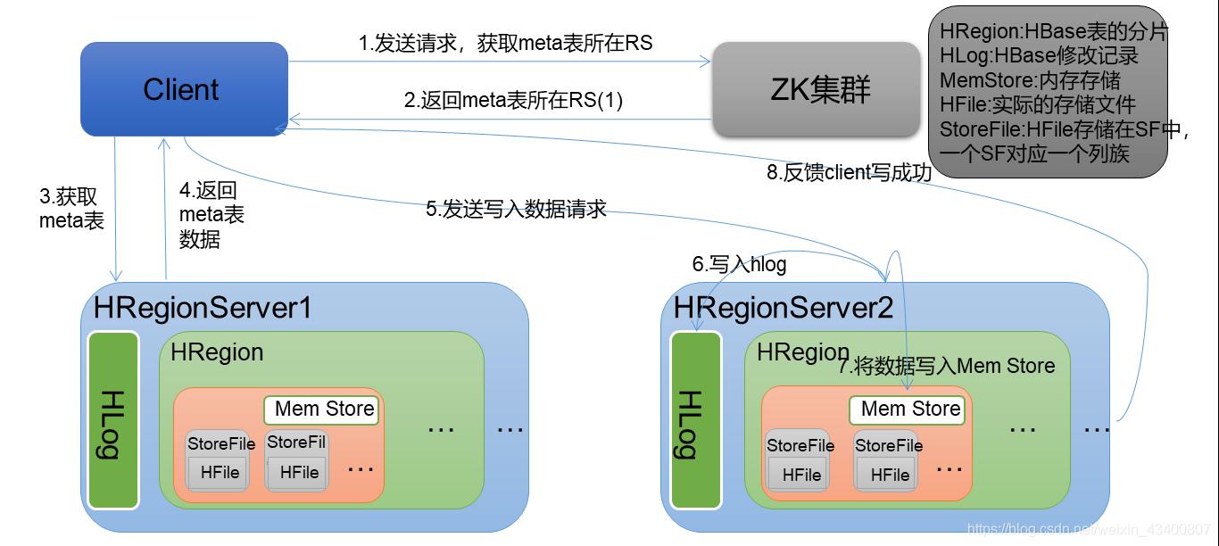 外链图片转存失败,源站可能有防盗链机制,建议将图片保存下来直接上传(img-bCzezzCg-1598538590620)(C:\Users\Administrator\Desktop\1598538495780.png)