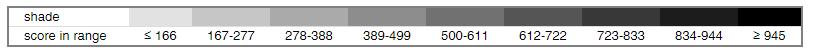 shade        score in range  ≤ 166167-277278-388389-499500-611612-722723-833834-944≥ 945