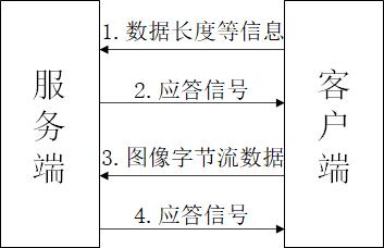01流程图