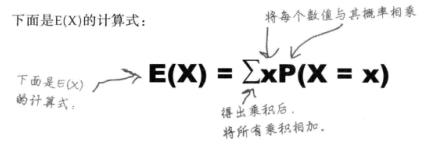 期望计算公式