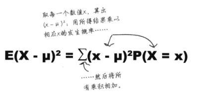 期望的方差计算公式