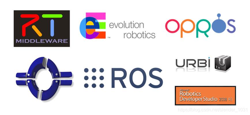 多种机器人软件平台