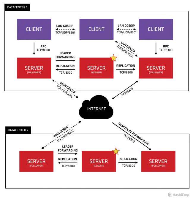 Docker环境部署Prometheus实践插图(15)
