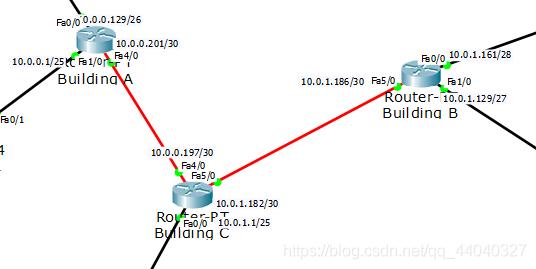 路由器IP地址分配