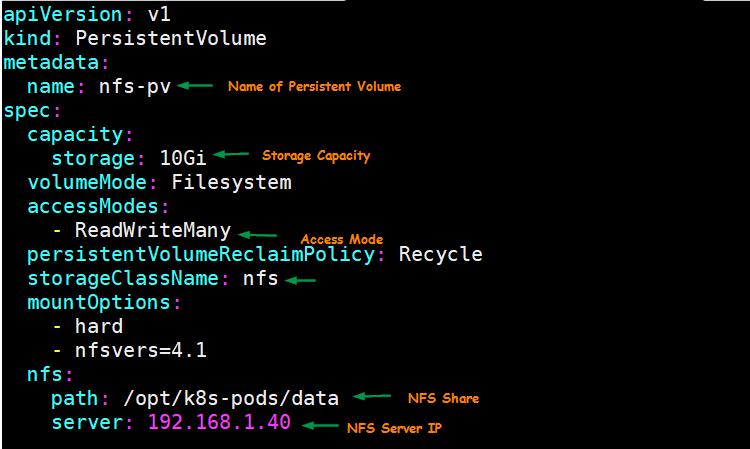 如何在Kubernetes中配置基于NFS的持久卷插图(1)
