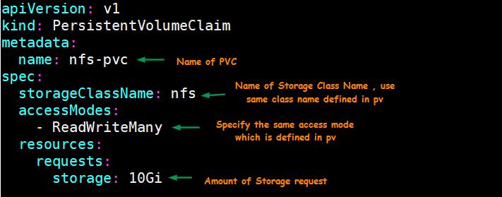 如何在Kubernetes中配置基于NFS的持久卷插图(2)