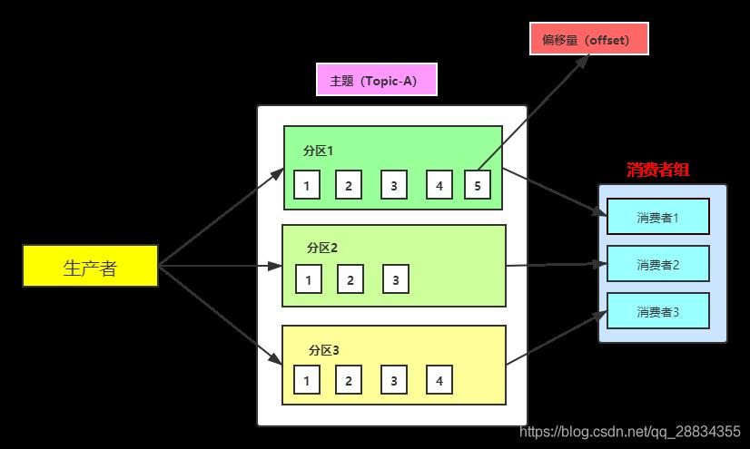 简述偏航系统的工作原理_消化系统