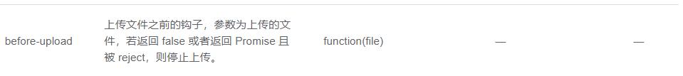 auto-upload='false'时不能使用before-upload钩子