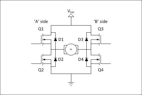 ▲ H-桥电路基本结构