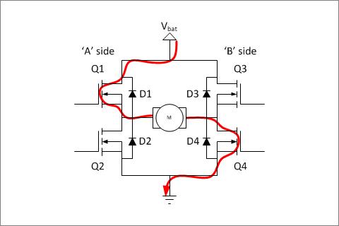 ▲ H-桥电路驱动电机正向电压