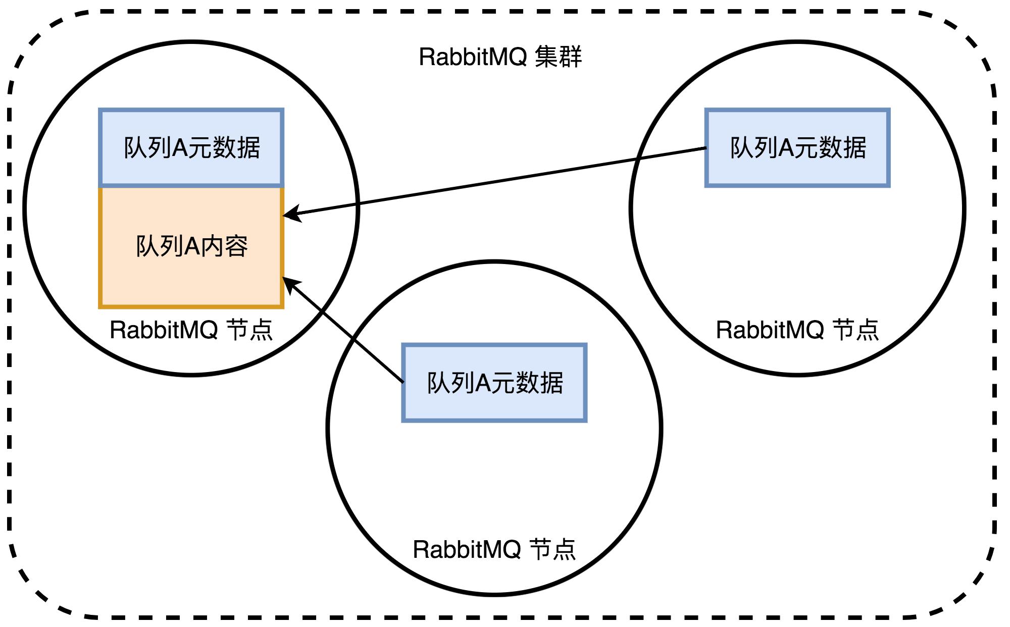 深入理解:RabbitMQ的前世今生插图(5)