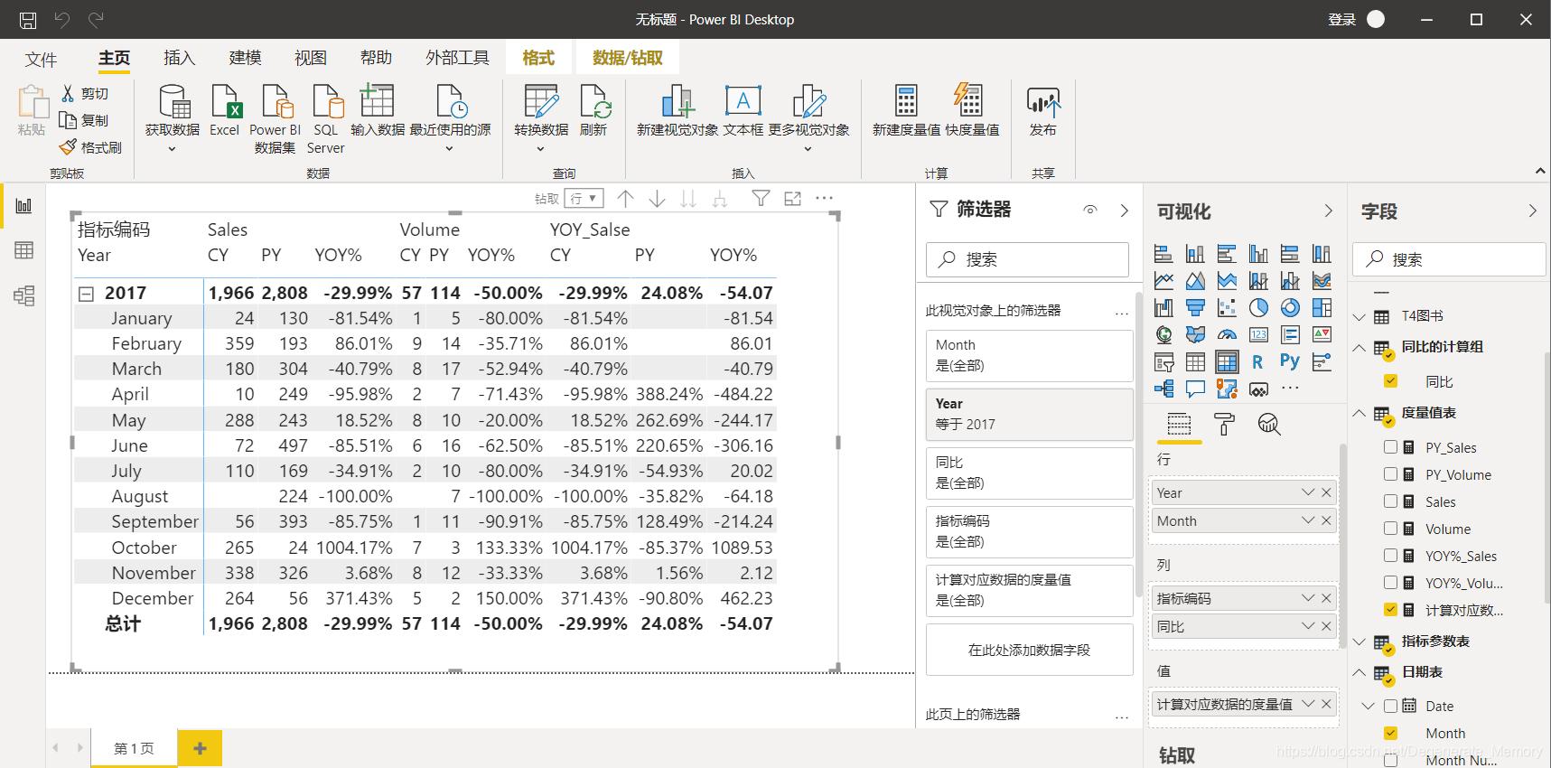 hhhh动态图_PowerBI/DAX的计算组功能是什么?怎么用?_夕枫hhhh-CSDN博客