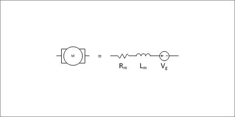 ▲ 电机的等效模型