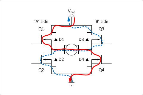 ▲ 电机在双极性PWM驱动下正向导通与反向续流的回路