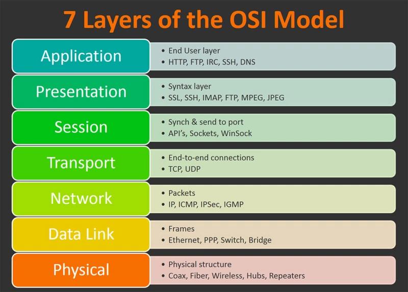 为什么HTTPS是安全的插图