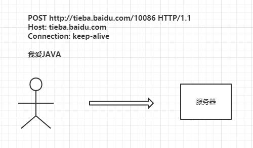 为什么HTTPS是安全的插图(1)