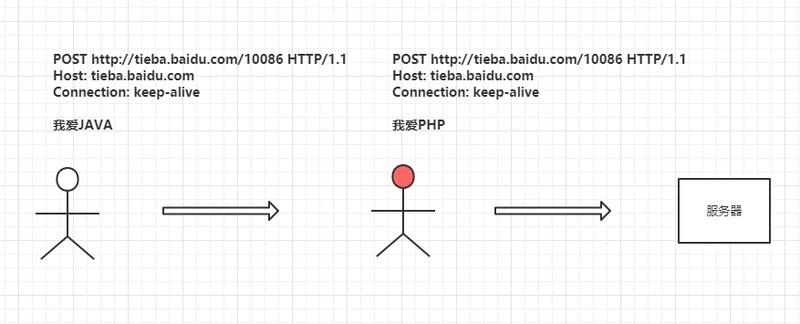 为什么HTTPS是安全的插图(2)